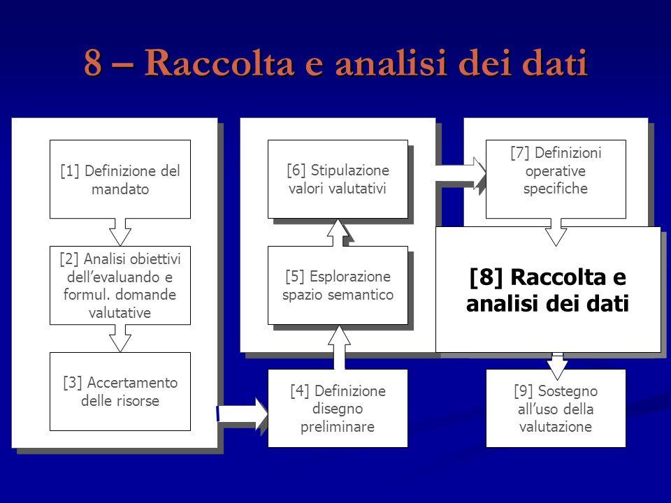 8 – Raccolta e analisi dei dati