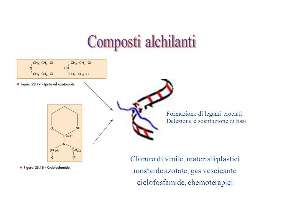 Composti alchilanti Cloruro di vinile, materiali plastici