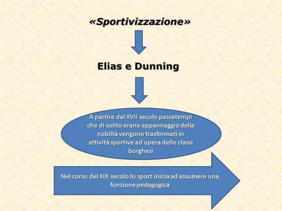 «Sportivizzazione» Elias e Dunning