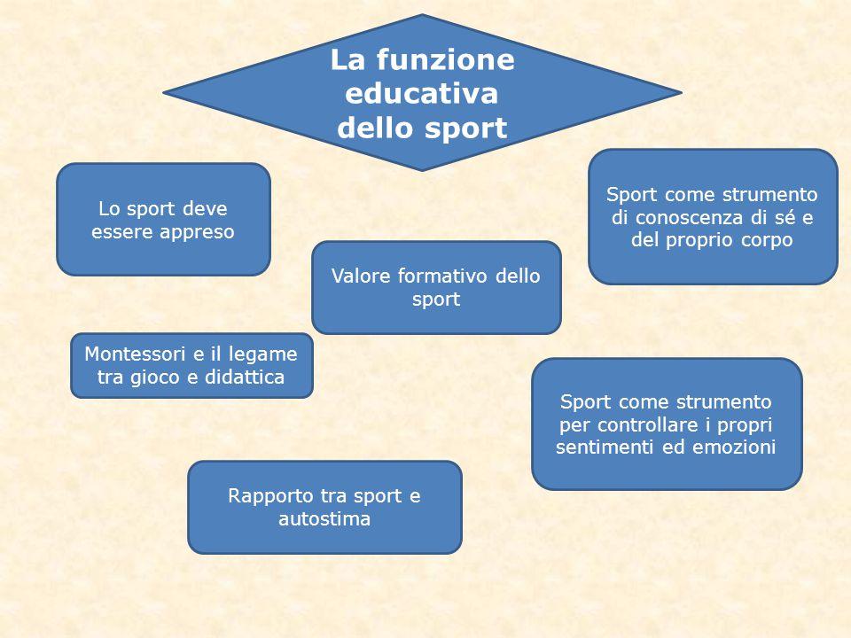 La funzione educativa dello sport
