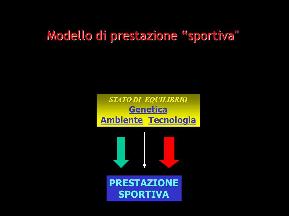 Modello di prestazione sportiva