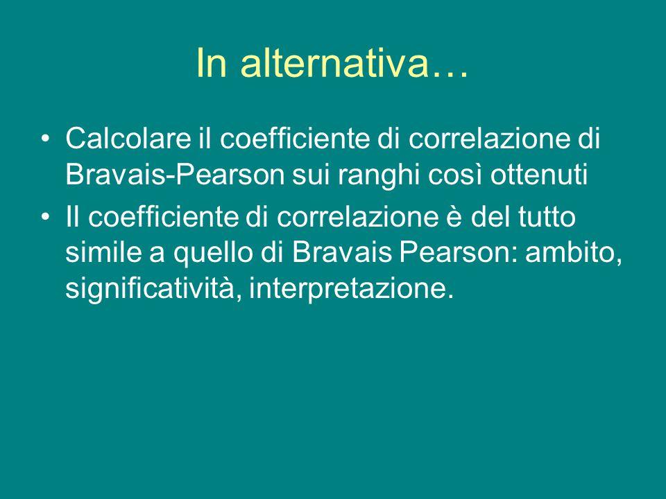 In alternativa… Calcolare il coefficiente di correlazione di Bravais-Pearson sui ranghi così ottenuti.