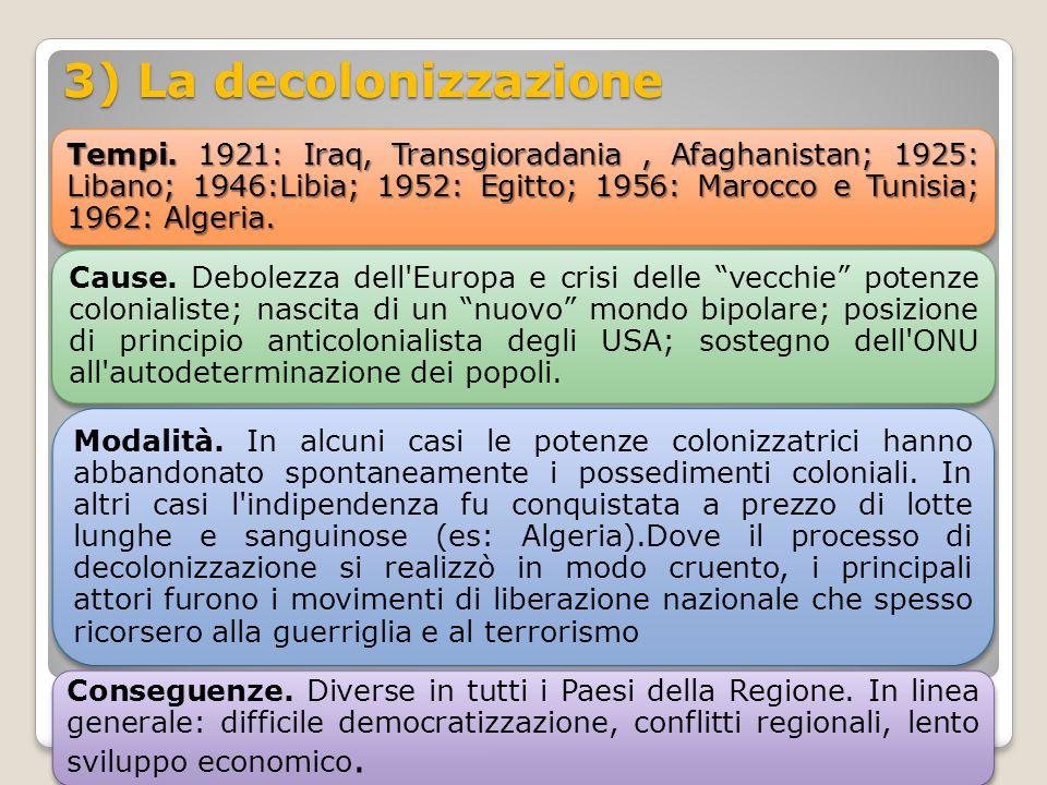 3) La decolonizzazione
