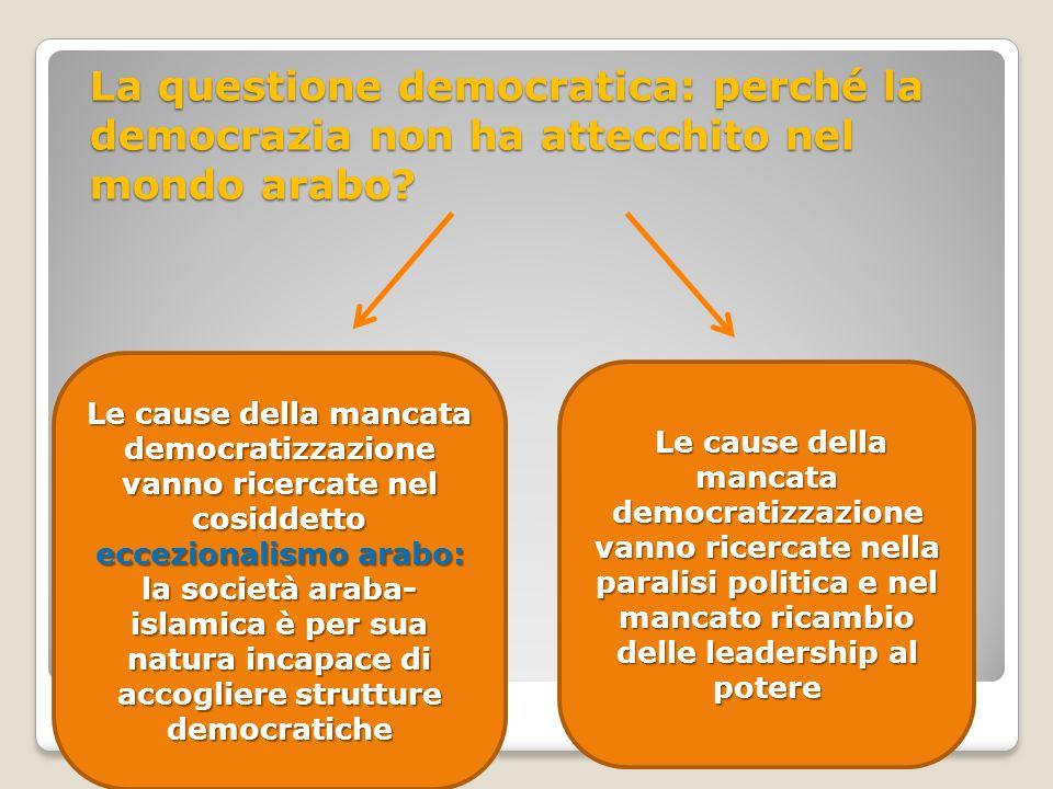 La questione democratica: perché la democrazia non ha attecchito nel mondo arabo