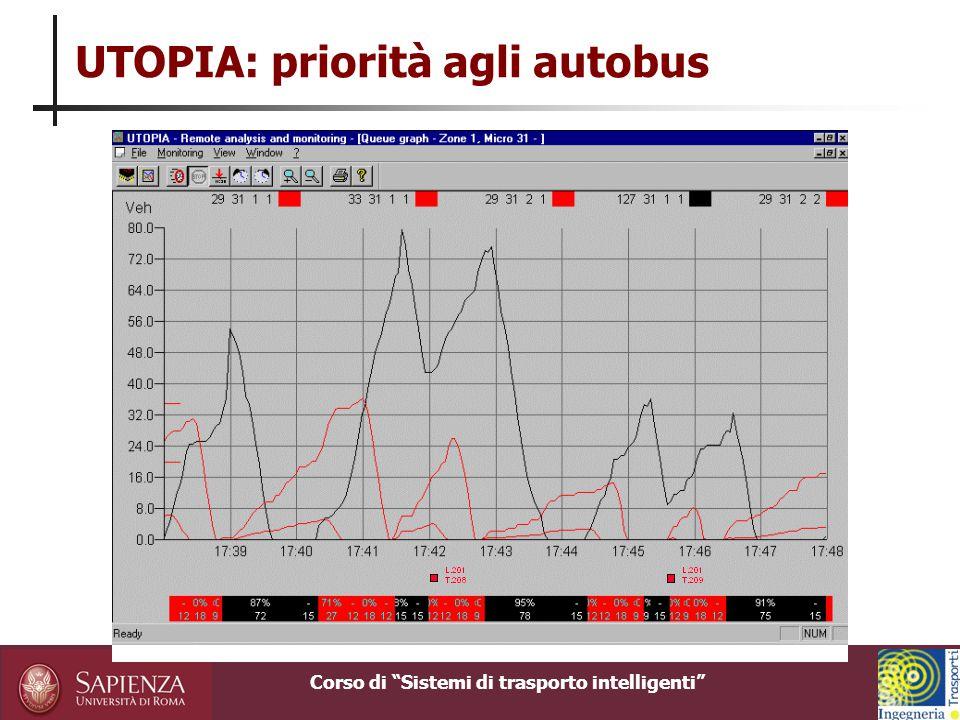 UTOPIA: priorità agli autobus