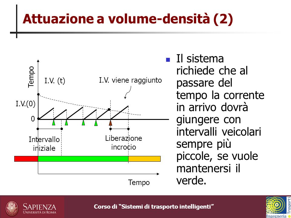 Attuazione a volume-densità (2)