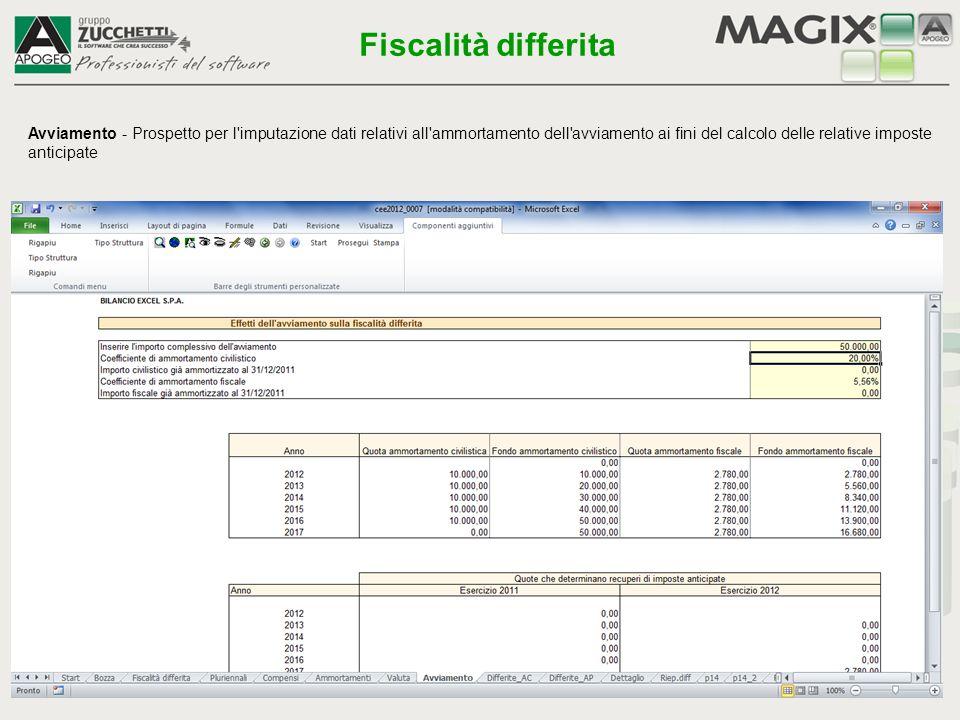 Fiscalità differita