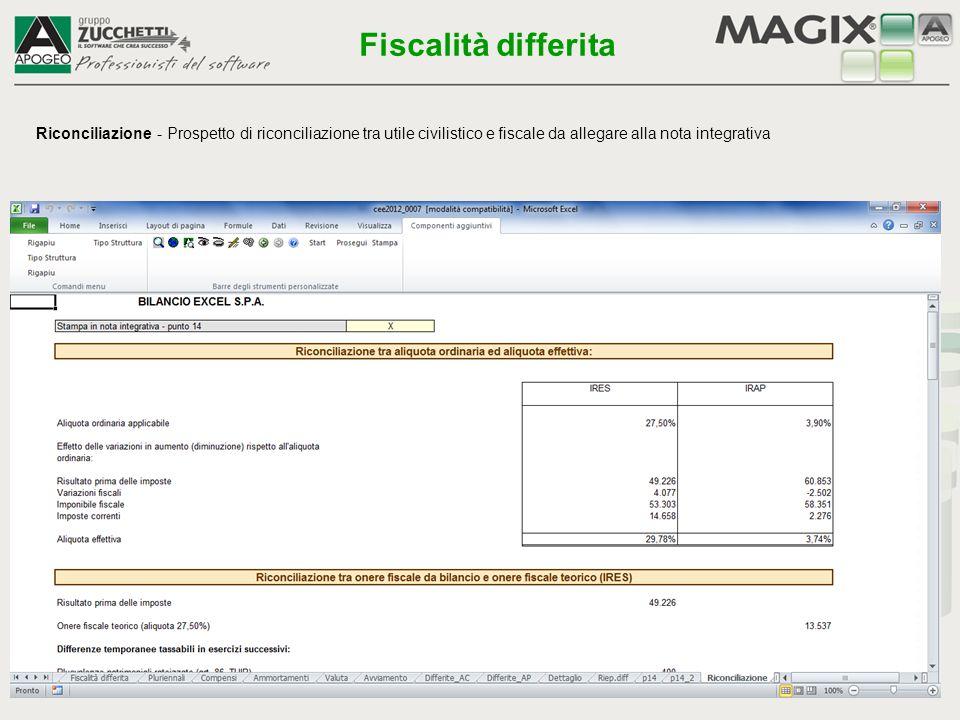 Fiscalità differita Riconciliazione - Prospetto di riconciliazione tra utile civilistico e fiscale da allegare alla nota integrativa.