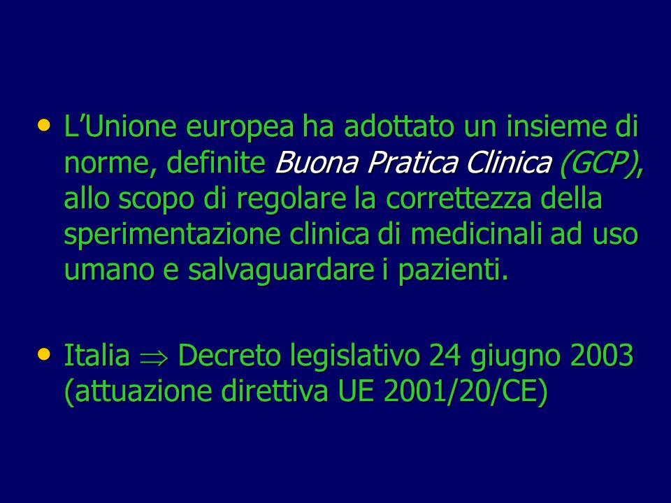 L'Unione europea ha adottato un insieme di norme, definite Buona Pratica Clinica (GCP), allo scopo di regolare la correttezza della sperimentazione clinica di medicinali ad uso umano e salvaguardare i pazienti.