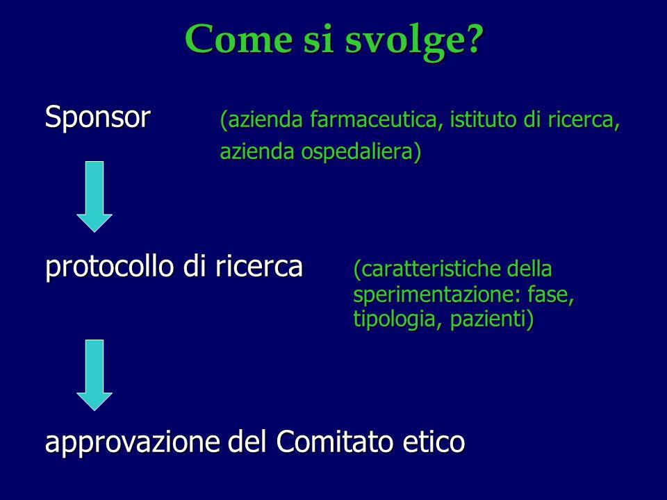Come si svolge Sponsor (azienda farmaceutica, istituto di ricerca, azienda ospedaliera)