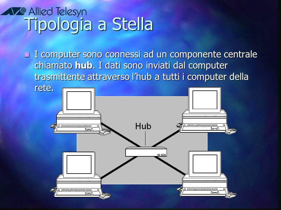 Tipologia a Stella