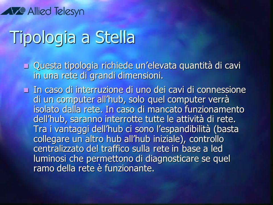 Tipologia a Stella Questa tipologia richiede un'elevata quantità di cavi in una rete di grandi dimensioni.