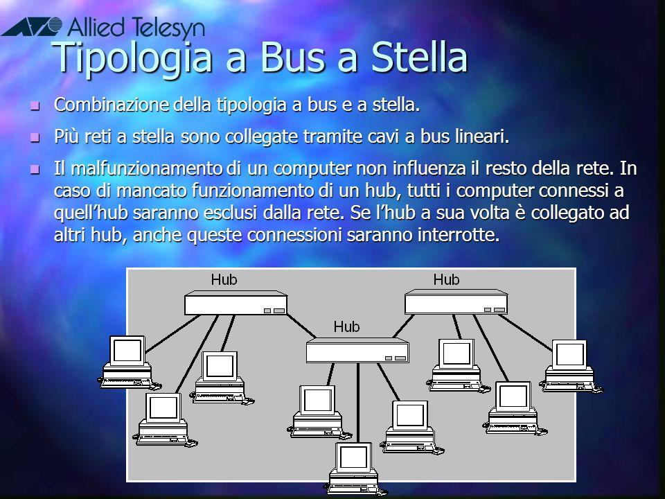 Tipologia a Bus a Stella