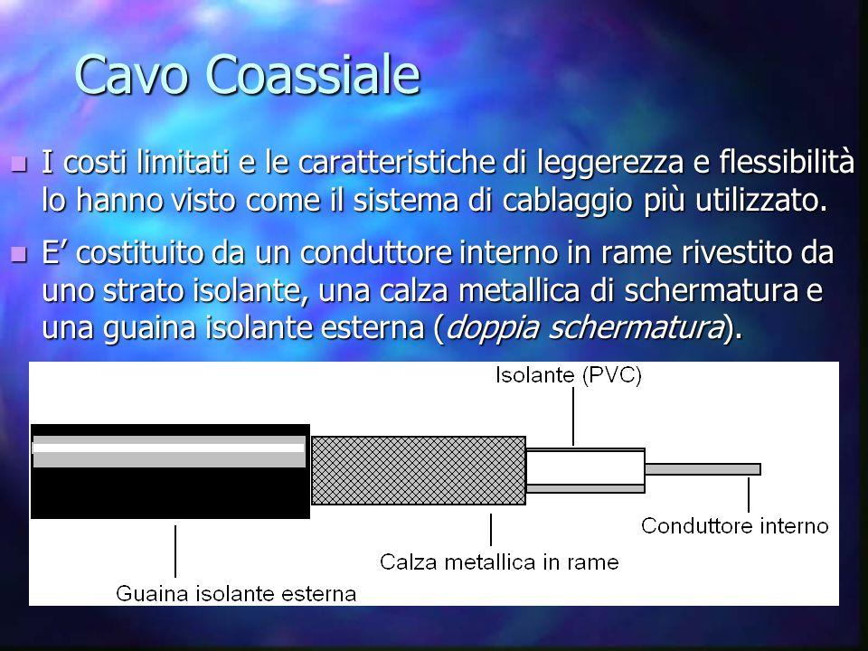 Cavo Coassiale I costi limitati e le caratteristiche di leggerezza e flessibilità lo hanno visto come il sistema di cablaggio più utilizzato.