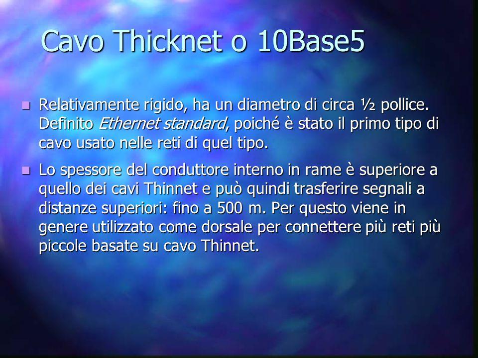 Cavo Thicknet o 10Base5