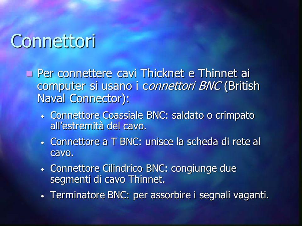 Connettori Per connettere cavi Thicknet e Thinnet ai computer si usano i connettori BNC (British Naval Connector):