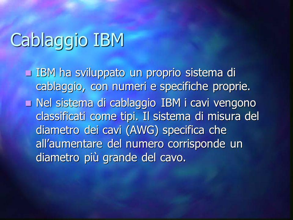 Cablaggio IBM IBM ha sviluppato un proprio sistema di cablaggio, con numeri e specifiche proprie.