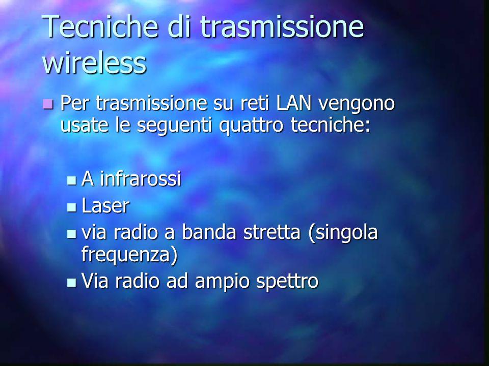 Tecniche di trasmissione wireless