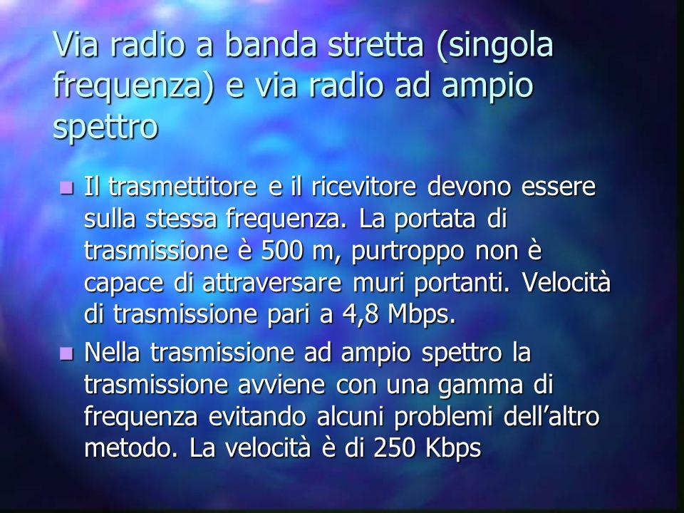 Via radio a banda stretta (singola frequenza) e via radio ad ampio spettro