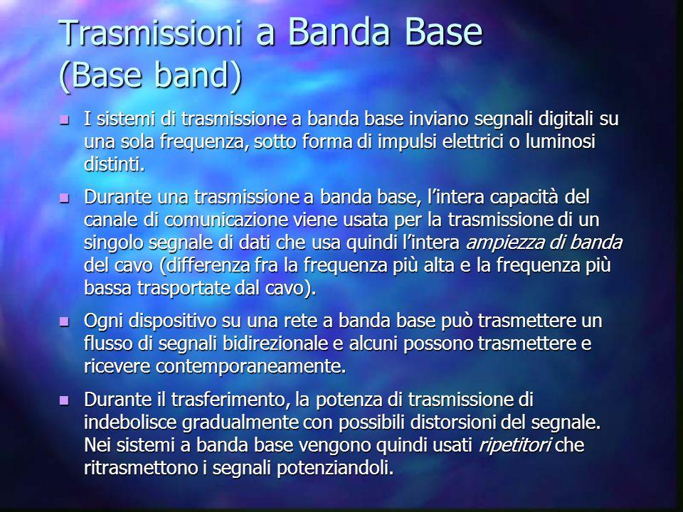 Trasmissioni a Banda Base (Base band)