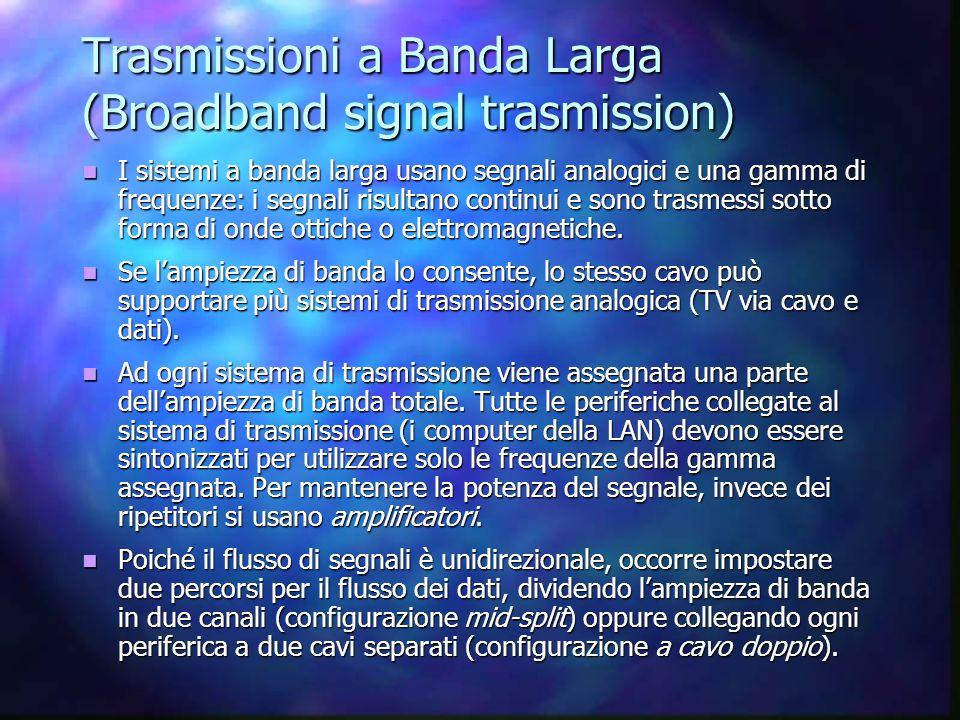 Trasmissioni a Banda Larga (Broadband signal trasmission)