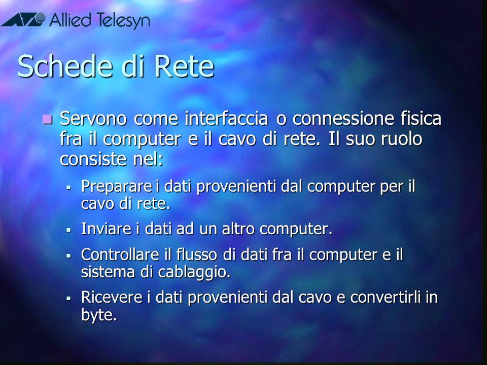 Schede di Rete Servono come interfaccia o connessione fisica fra il computer e il cavo di rete. Il suo ruolo consiste nel: