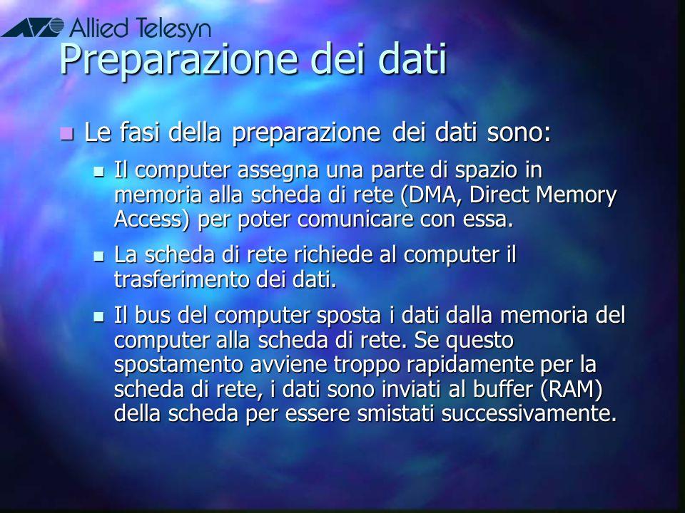 Preparazione dei dati Le fasi della preparazione dei dati sono: