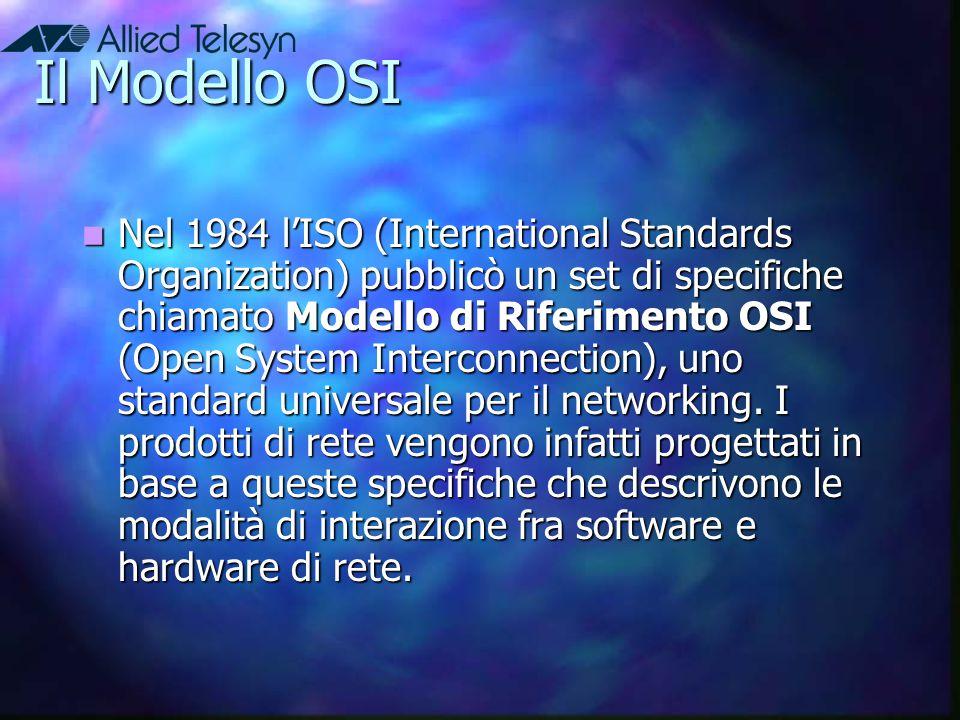 Il Modello OSI