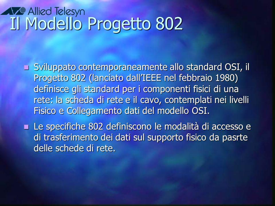 Il Modello Progetto 802