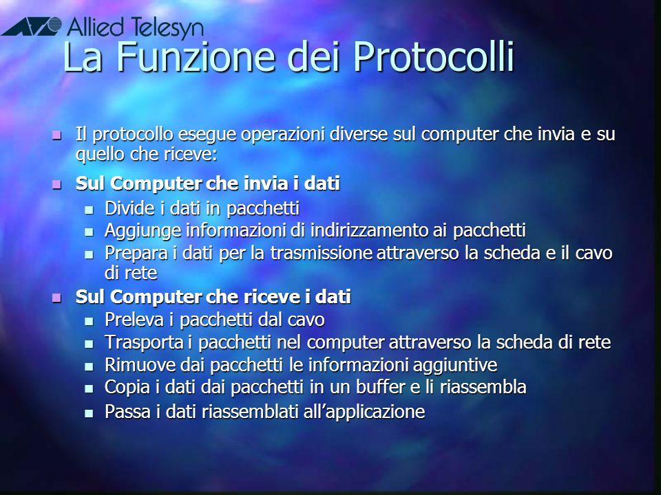 La Funzione dei Protocolli