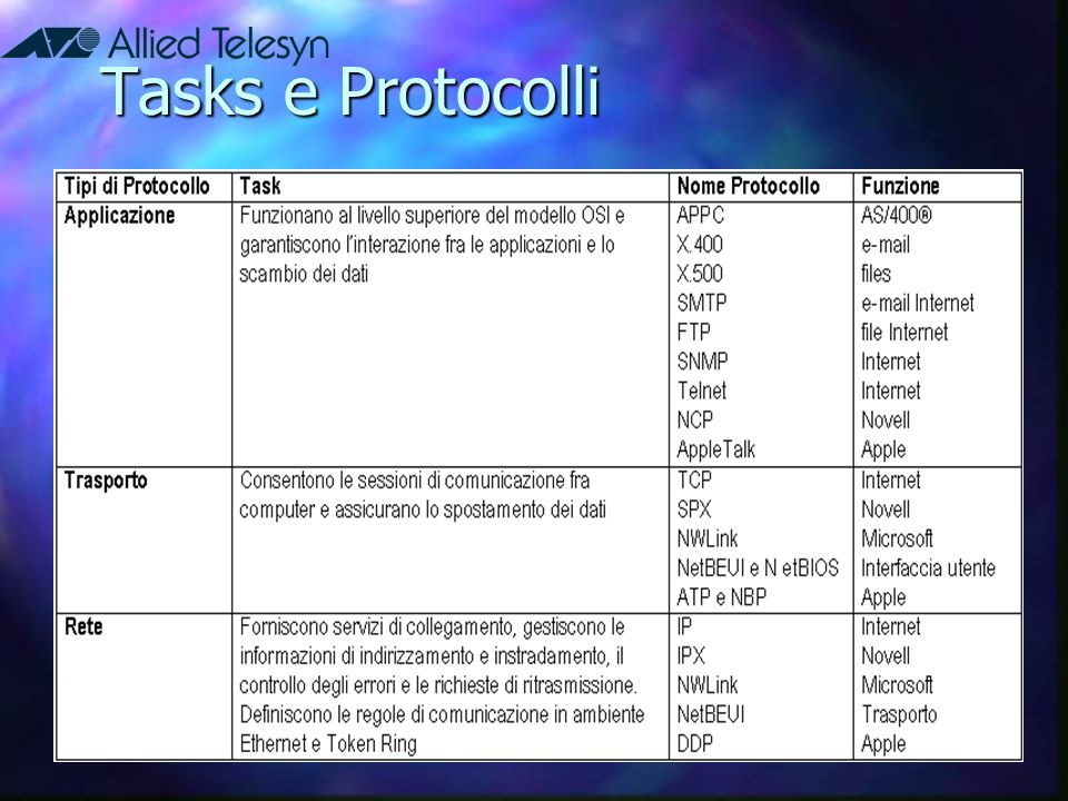 Tasks e Protocolli