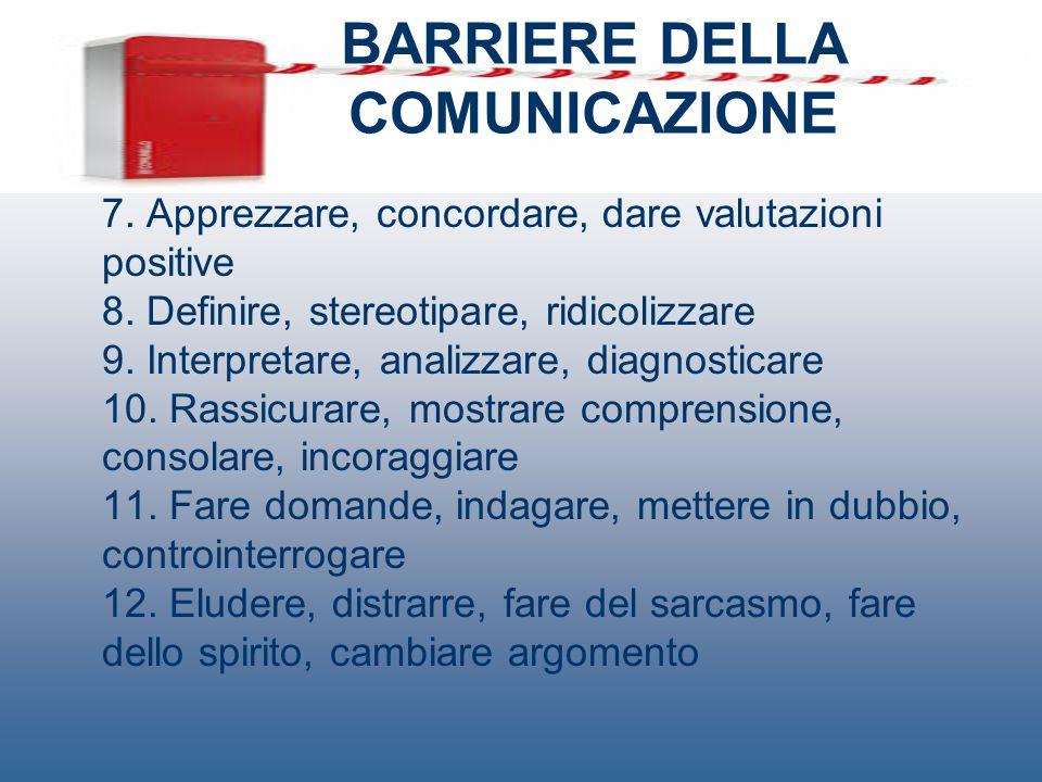 BARRIERE DELLA COMUNICAZIONE