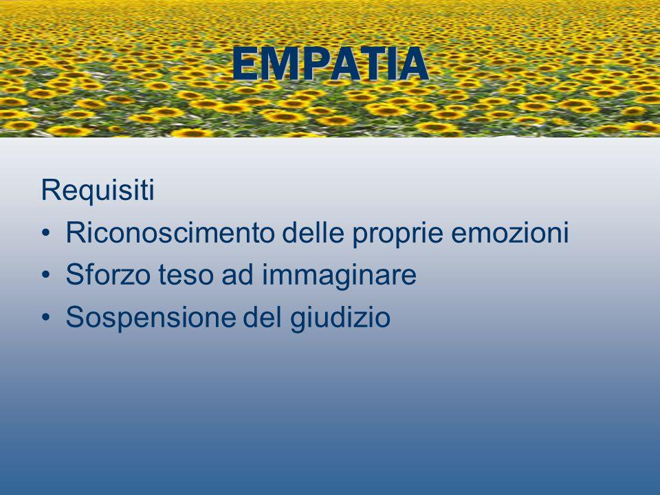 EMPATIA Requisiti Riconoscimento delle proprie emozioni