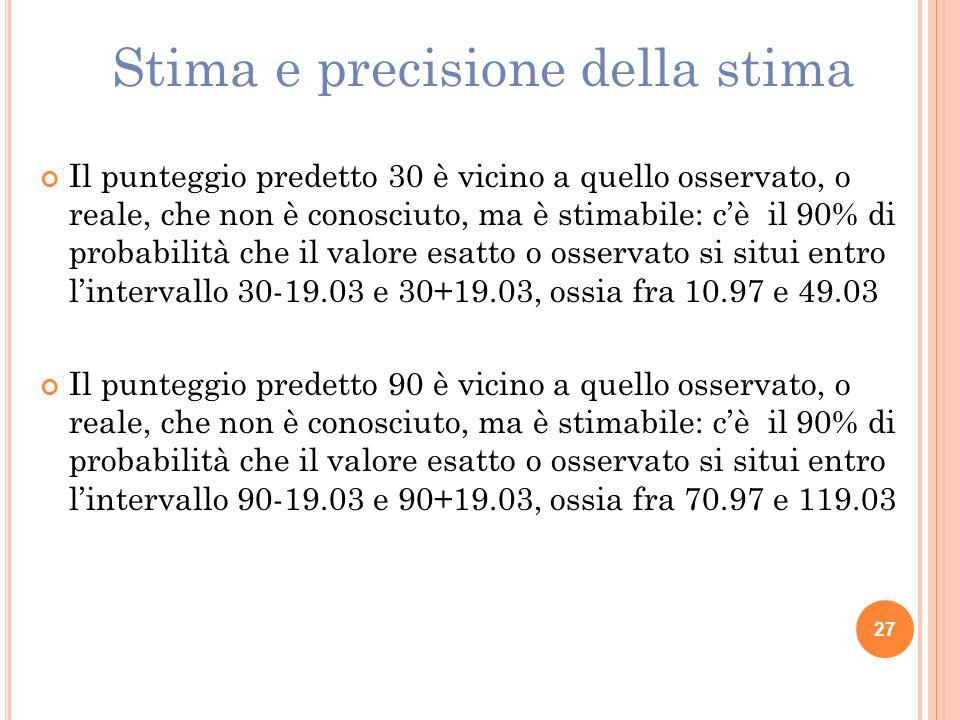 Stima e precisione della stima
