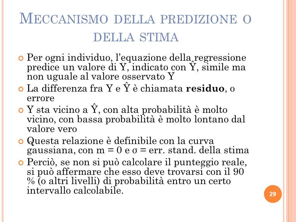 Meccanismo della predizione o della stima