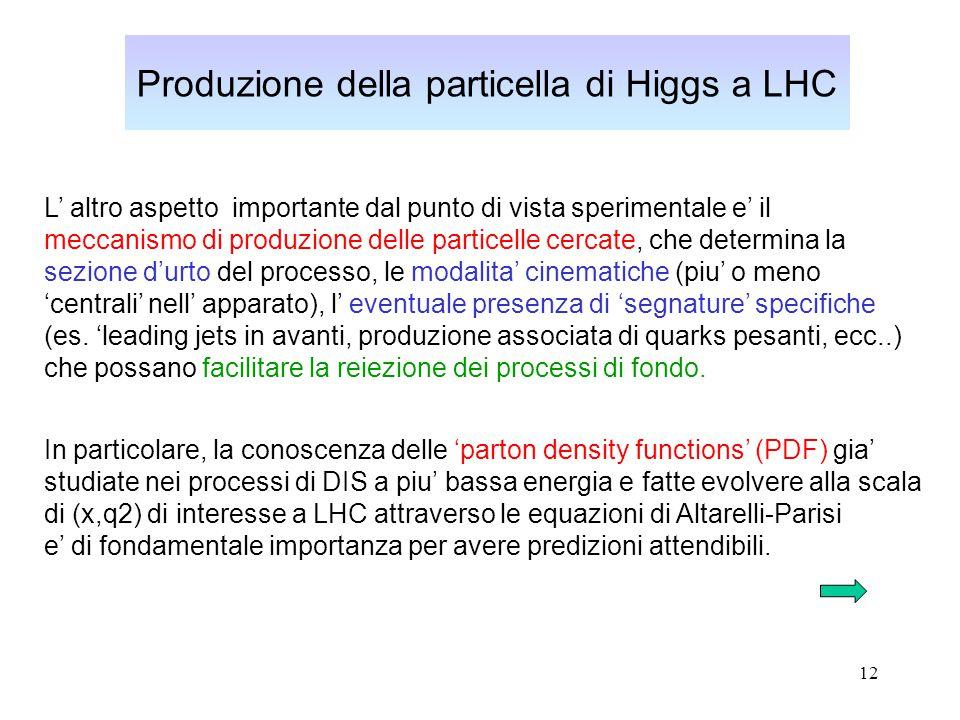 Produzione della particella di Higgs a LHC