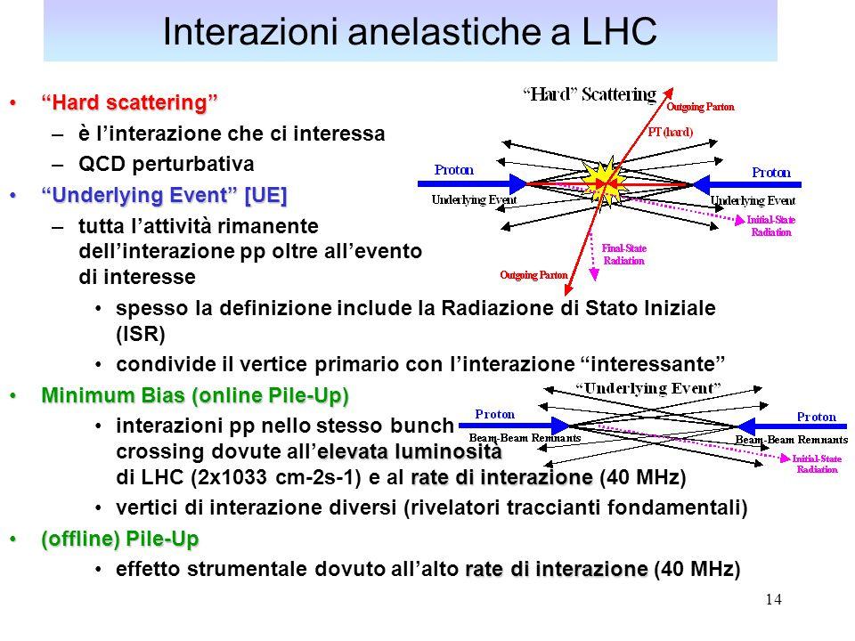 Interazioni anelastiche a LHC