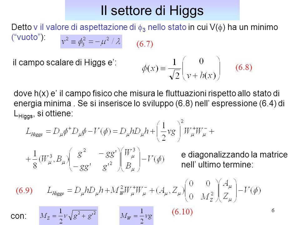 Il settore di Higgs Detto v il valore di aspettazione di f3 nello stato in cui V(f) ha un minimo. ( vuoto ):