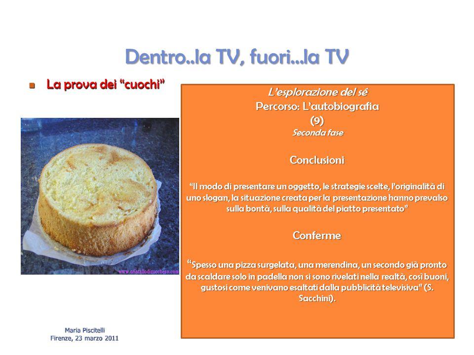 Dentro..la TV, fuori…la TV