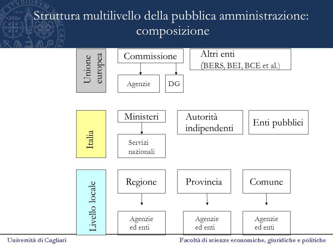Struttura multilivello della pubblica amministrazione: composizione