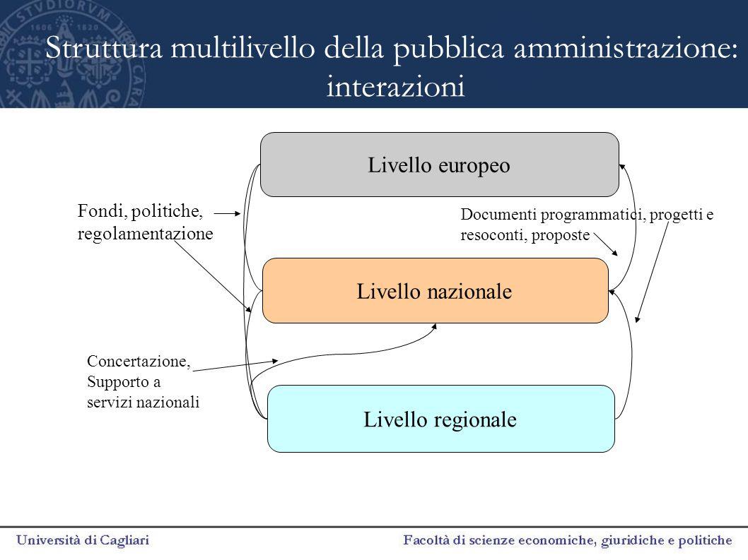 Struttura multilivello della pubblica amministrazione: interazioni