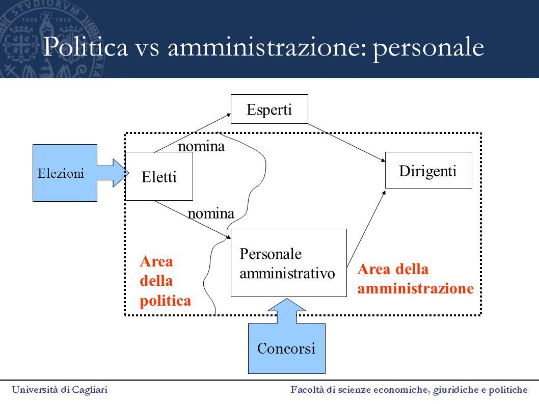Politica vs amministrazione: personale