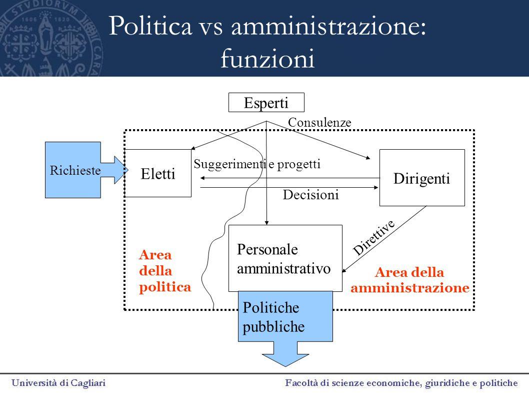 Politica vs amministrazione: funzioni