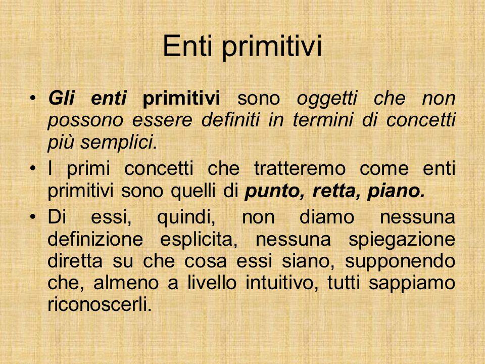 Enti primitivi Gli enti primitivi sono oggetti che non possono essere definiti in termini di concetti più semplici.