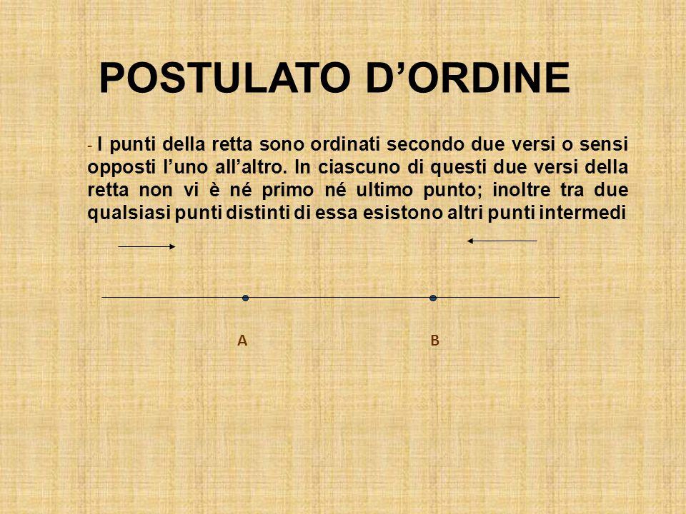 POSTULATO D'ORDINE