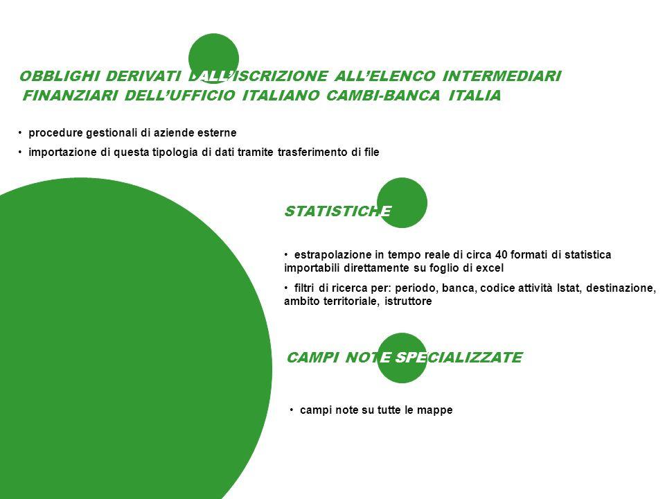 OBBLIGHI DERIVATI DALL'ISCRIZIONE ALL'ELENCO INTERMEDIARI ALL'
