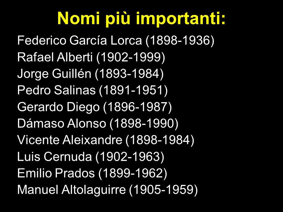 Nomi più importanti: Federico García Lorca (1898-1936)