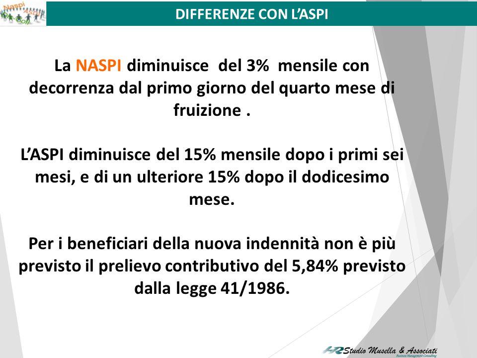 DIFFERENZE CON L'ASPI La NASPI diminuisce del 3% mensile con decorrenza dal primo giorno del quarto mese di fruizione .