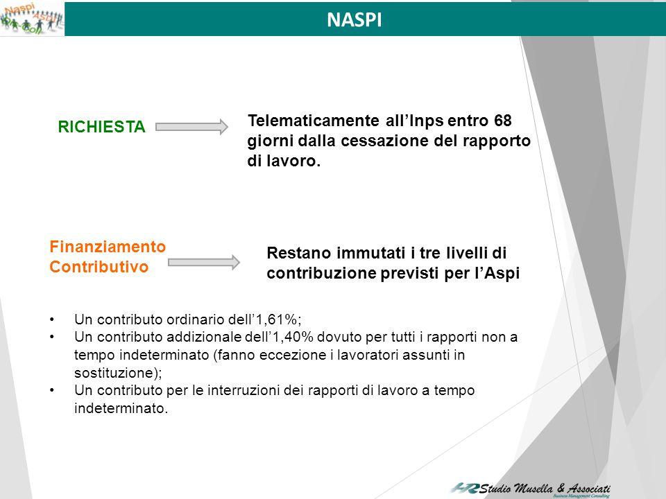 NASPI Telematicamente all'Inps entro 68 giorni dalla cessazione del rapporto di lavoro. RICHIESTA.