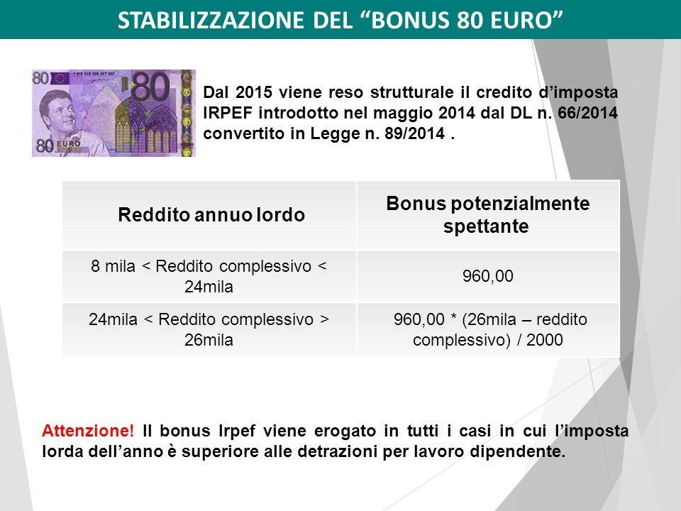 STABILIZZAZIONE DEL BONUS 80 EURO Bonus potenzialmente spettante